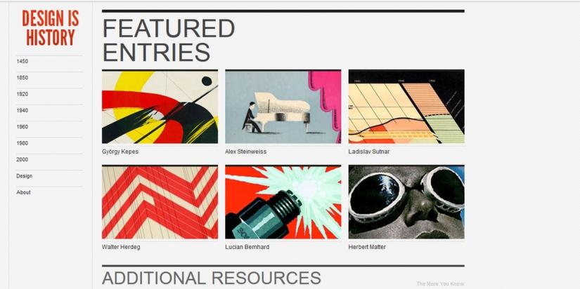 designishistory.com