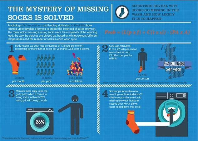 Sursa infografic
